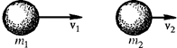 Мзображение двух шаров с различной массой и скоростью