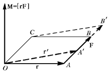 Момент вектора силы - определение