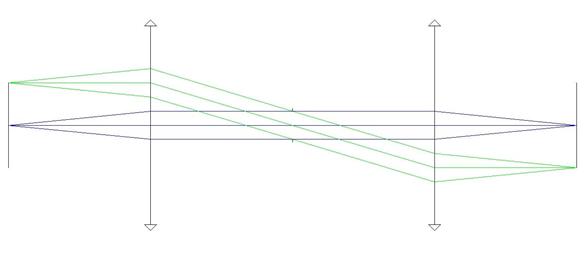 Оптическая система с уменьшенной апертурной диафрагмой